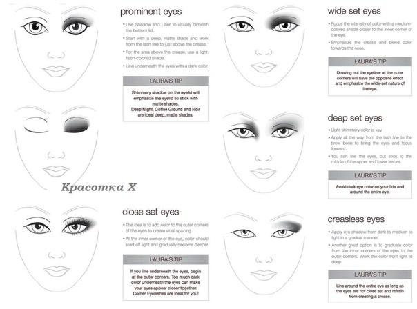 для коррекции формы глаз.