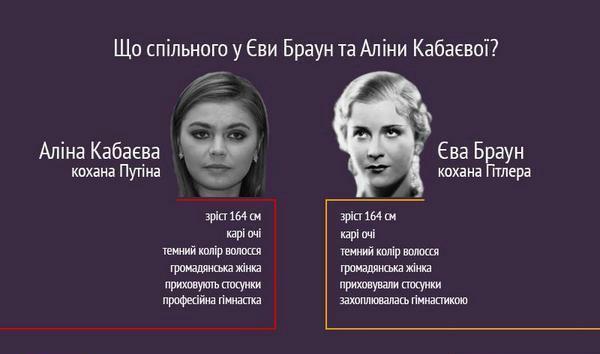 Кремль продолжает цинично использовать граждан Украины в политических целях, - МИД об обвинении Сущенко - Цензор.НЕТ 7223