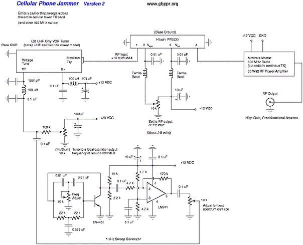 Схема глушилки сотовых GSM