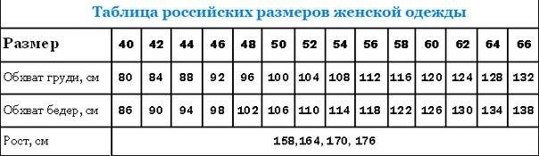 Размеры одежды с обхватом груди 110