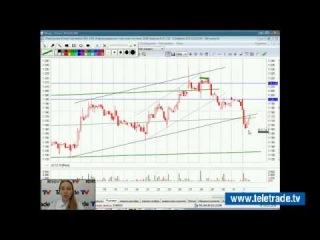 Юлия Корсукова. Украинский и американский фондовые рынки. Технический обзор. 3 ноября. Полную версию смотрите на www.teletrade.tv