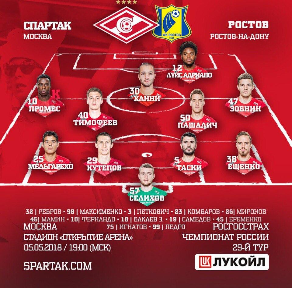Состав «Спартака» на матч 29-го тура с «Ростовом»