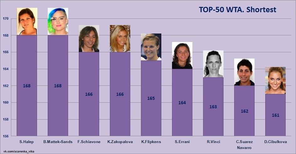 Classement WTA - Page 6 Q4YO4W5FFp0