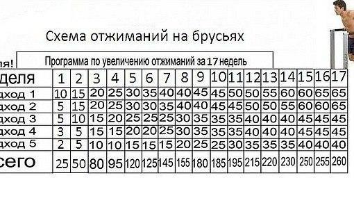 Русская Пробежка Черемушки