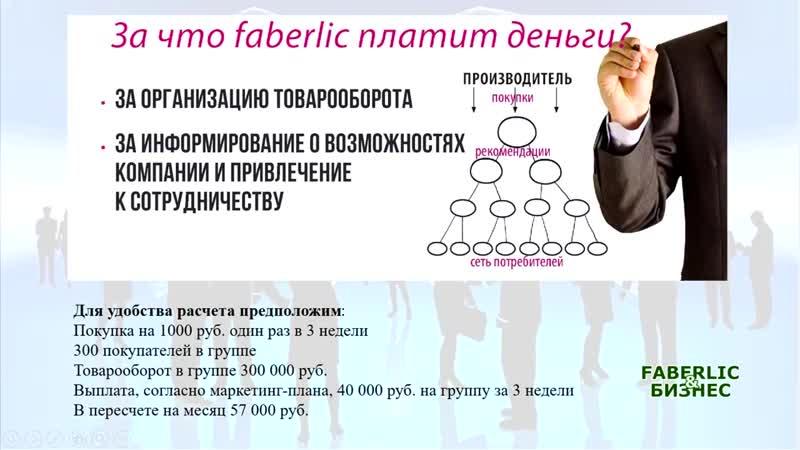 Презентация проекта FABERLIC БИЗНЕС