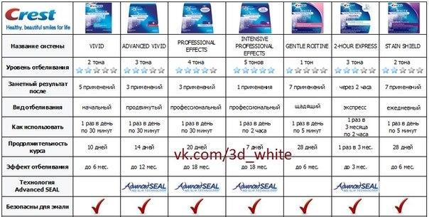 Http vk com page 60848177 46057855
