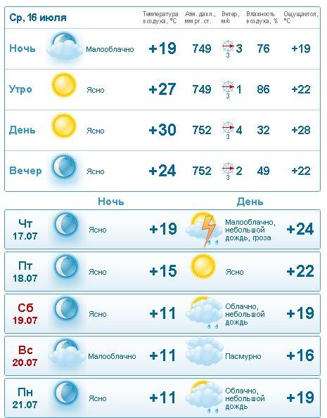 Прогноз погоды на февраль 2017 ставрополь