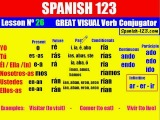 Class 26. MASTER VISUAL Verb Conjugator (part 1)