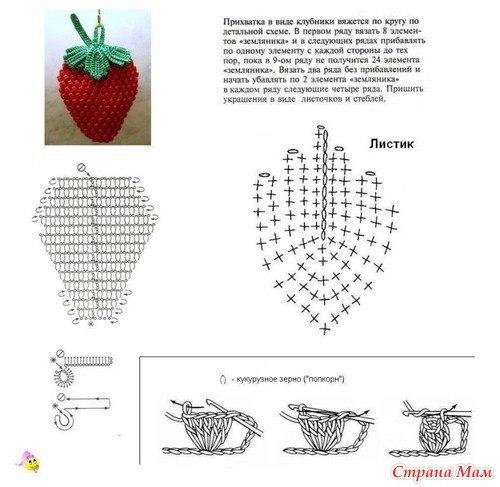 Схемы вязания крючком прихваток фруктов