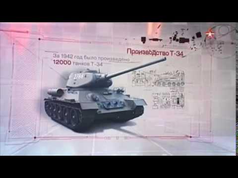 Тяжелые танки КВ и ИС против немецких Тигров