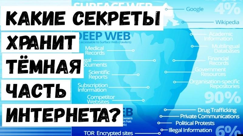 Какие Секреты Хранит Тёмная Часть Интернета?