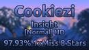 Cookiezi Haywyre Insight Normal HD 97 93% 645 1305x 1xMiss ★8