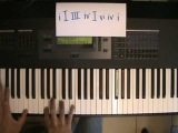 How to Play Laura Palmers theme on piano - Rob Smallwood