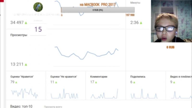 зырим статистику На youtube