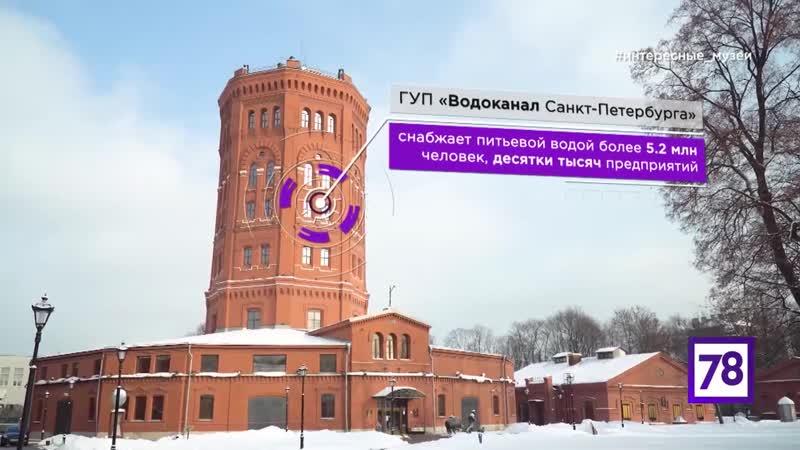 Петербурговедение Музей воды