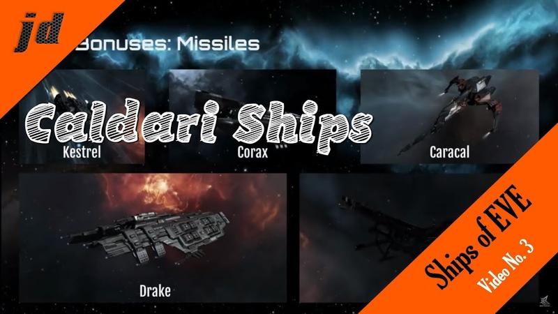 Core Course | Caldari Ships