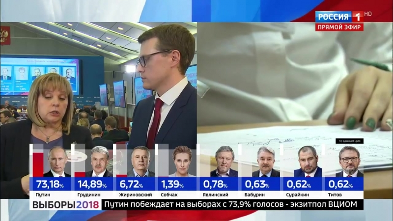 Россия 24 - Элла Памфилова ответила Зюганову и Грудинину Выборы-2018