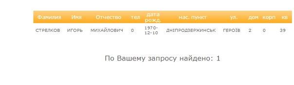 На ликвидированной стоянке боевиков нашли российское оружие, - Селезнев - Цензор.НЕТ 7197