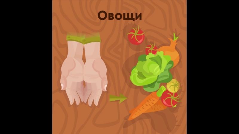 Какой объем продуктов можно съедать без вреда для фигуры.