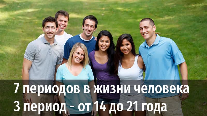7 периодов в жизни человека. 4-й период - от 21 до 28 лет -- jyotish4all