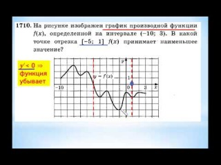 ЕГЭ-2014 Задание В-9 Урок №245 Найти наименьшее значение функции по рисунку