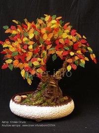 Цветущее дерево Мастер-класс.  Кисти глицинии.  Часть 6 - Красота из.