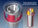 Технология работы фильтра Honeywell F76S