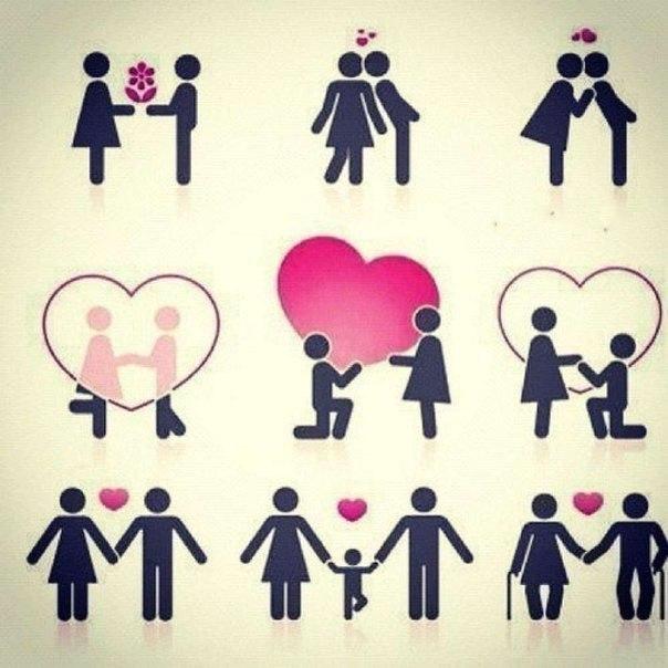 в картинках история любви