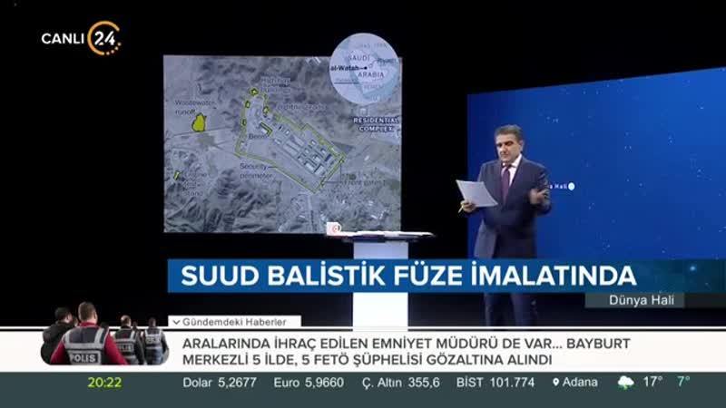 Selim Atalay ile Dünya Hali (24.01.2019)