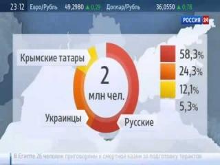 http://vk.com/vedism Рамзан Кадыров поддержал русских в Крыму