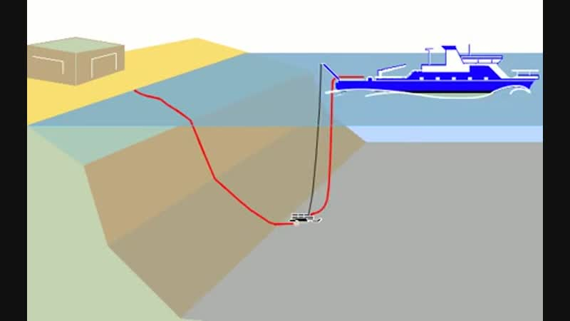 Вот так интернет кабели проложены на дне океана