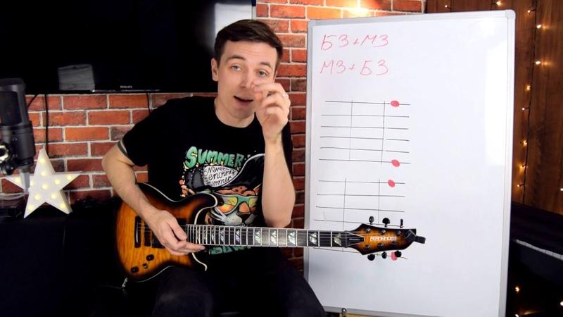 НАУКА СЕПТАККОРДОВ! Курс молодого гитариста №11