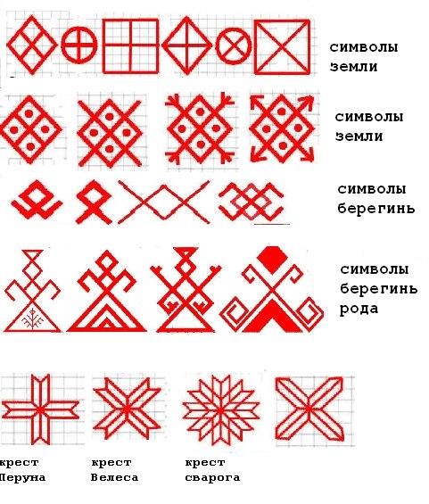 Славянская вышивка символ 84