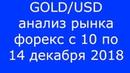 GOLD/USD - Еженедельный Анализ Рынка Форекс c 10 по 14.12.2018. Анализ Форекс.