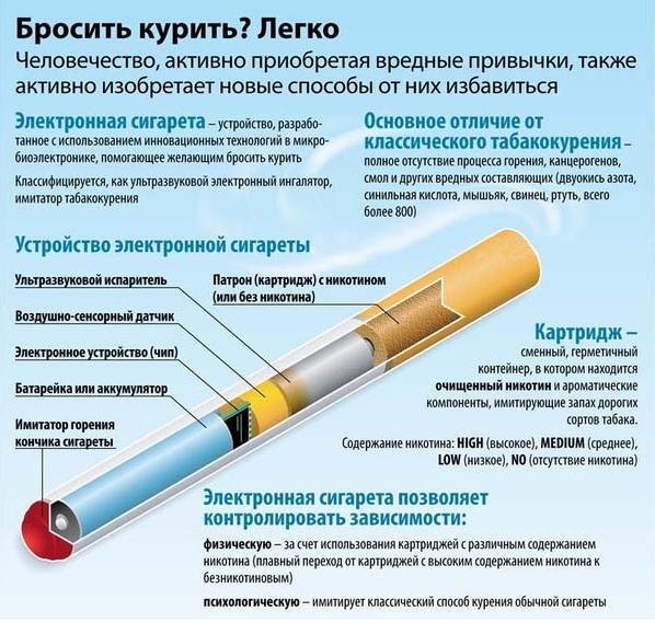 Наркотики и алкоголизм вредят сердцу