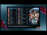 Eurovision Song Contest 2013 -