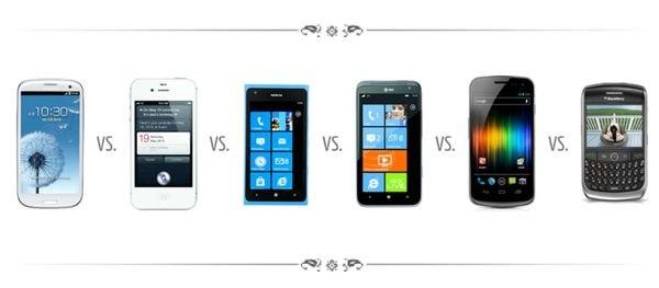 Самсунг против Apple против Nokia