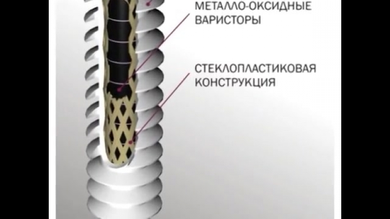ОПН Полимер-Аппарат