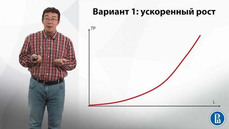 4 - 2 - 4.2. Производственная деятельность фирмы (12_12)