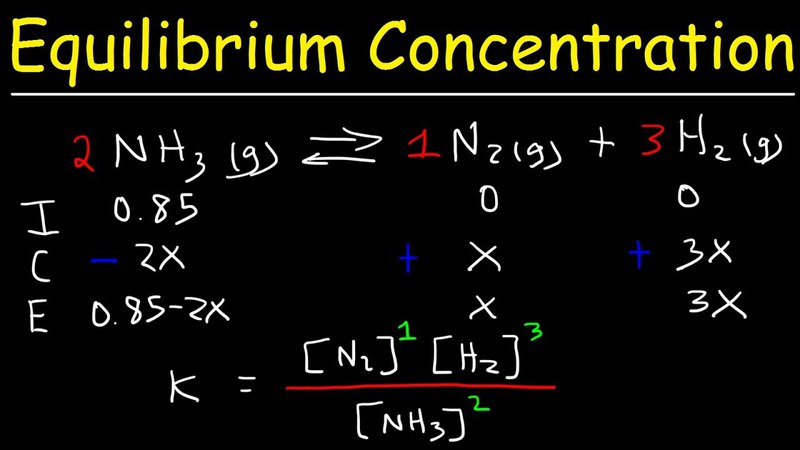How To Calculate The Equilibrium Concentration Partial Pressures - Chemistry Practice Problems