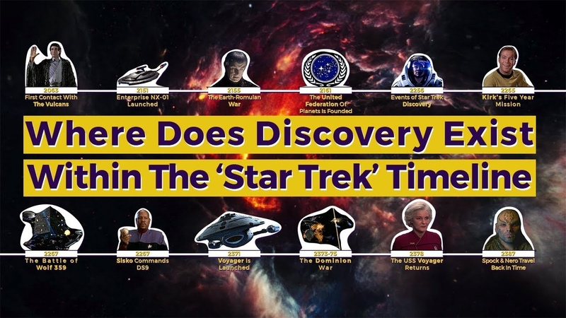 Where Is Discovery Within The Star Trek Timeline