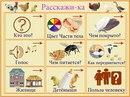 Учить использовать при составлении рассказов схемы.  Автор:vlad785.  Всё для ДЕТЕЙ, ПАП и МАМ.