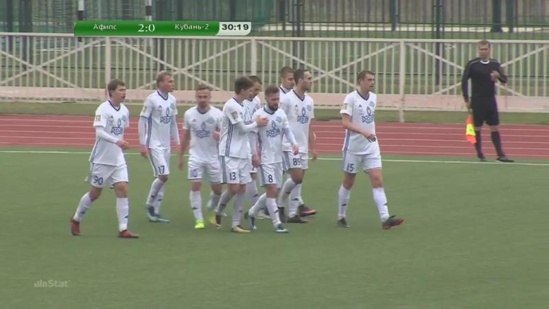 Все голы Артёма Геворкяна за «Афипс» в сезон 2017/18.