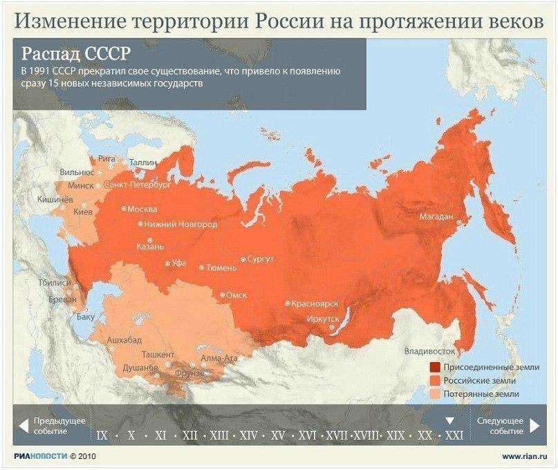 Изменение территории России на протяжении веков XMX0WrlZdtw