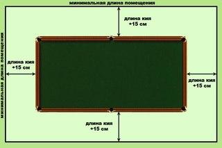 Схема бильярдной комнаты.