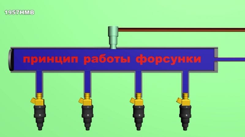 принцип работы системы питания инжекторного двигателя (9)
