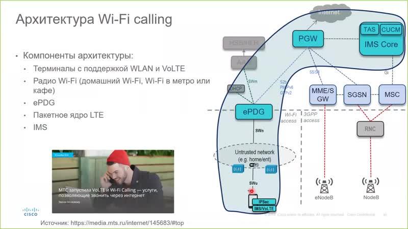 Как качественно спланировать и оптимизировать сеть WiFi на основе требований по емкости, качеству и сервисам