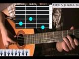 Валерий Залкин - Одинокая Ветка Сирени урок на гитаре_(ALLConverter)_iphone