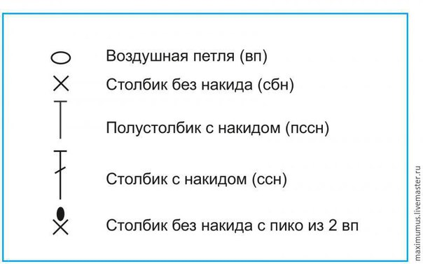 http://www.livemaster.ru/topic