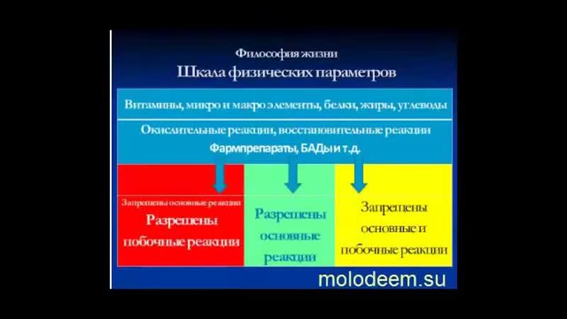 Механизм действия Пограничной Воды! Постнов С.Е.
